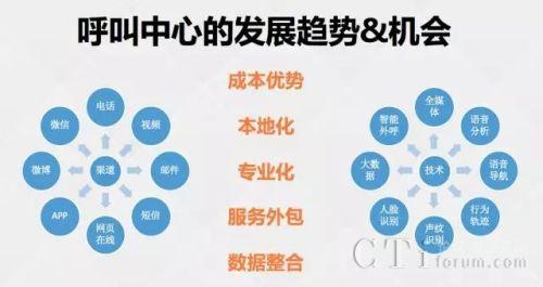平安科技联络云蒋辉:呼叫中心与区域经济发展