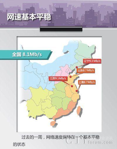 儿童手绘地图辽宁