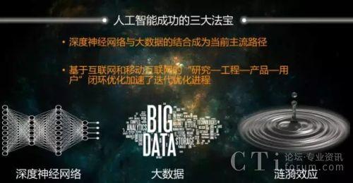科大讯飞胡郁:人工智能爆发,该这样创新