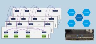 用云的思想构建Scale Out数据中心网络