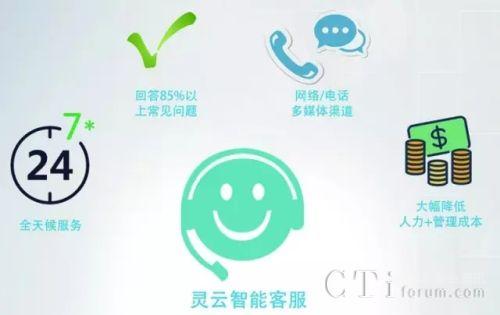 捷通华声助力系统集成商打造全智能客服系统