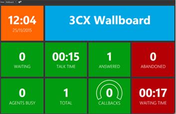 Elastix 5专业版统一通信解决方案之呼叫中心模块