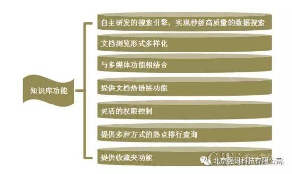 北京强讯打造专业心理热线咨询系统