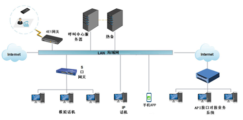 金斧子上线长鑫客服办公系统:沟通高效服务升级