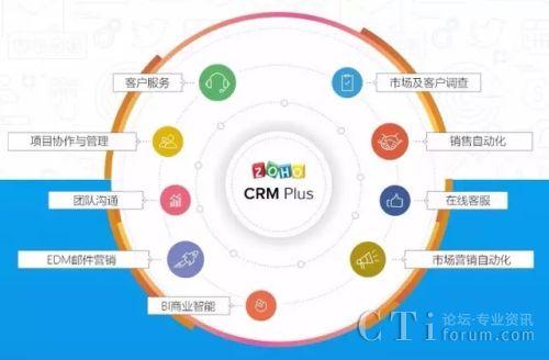 Zoho在华发布CRM Plus一体化客户关系管理平台