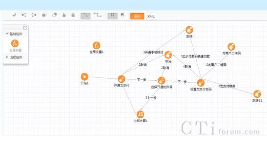 中兴通讯:构建创新服务平台-人工智能的应用与实践