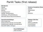 脸书开源AI对话模型训练框架ParlAI