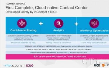 inContact和NICE:更聪明更快的联络中心解决方案