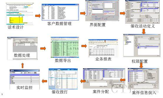 匡衡软件呼叫中心催收系统软件解决方案