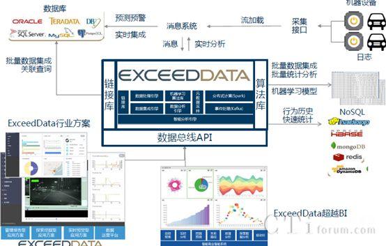匡衡软件大数据商业智能平台凯发国际娱乐场