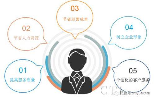 MyComm呼叫中心助力青海省财政厅评审专家系统升级