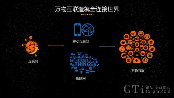远传观点:人工智能创造智慧服务新生态