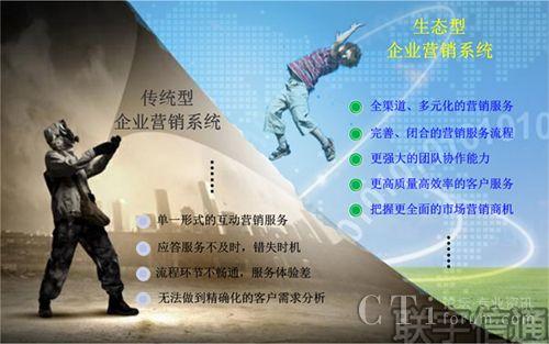 联宇信通CRM:为企业打造一款完善的生态型营销系统