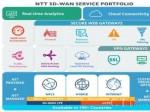 NTT Com推出全球覆盖最广SD-WAN超过190个国家