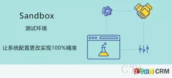 Zoho CRM推出Sandbox(沙盒)开发测试环境
