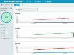 中安星云发布新一代数据安全产品
