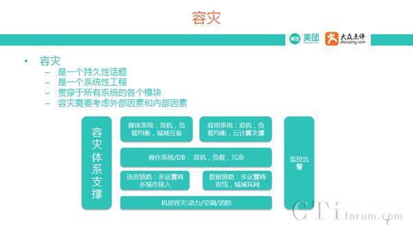 Meituan美团大众点评黄炳胜《技术创新助力服务体验提升》