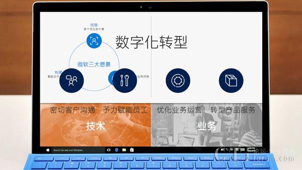 微软大中华区Dynamics产品总经理《微软云端智能商务应用》