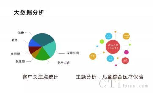 灵云亮相2017中国健康保险业创新国际峰会