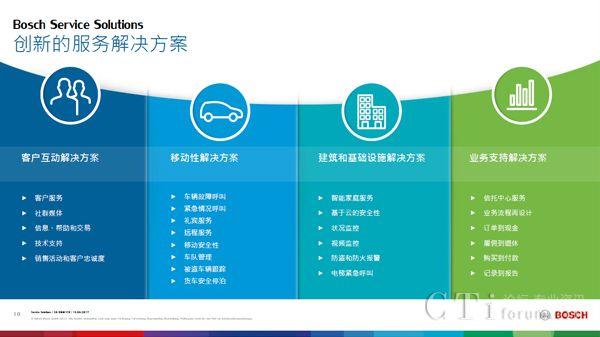 BOSCH中国区项目经理卢晓恒《博世服务解决方案》