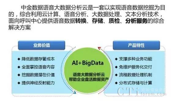 中金数据建设广发银行呼叫中心语音大数据分析系统案例