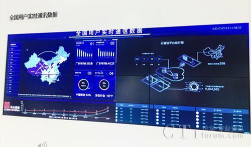 图为中国互联网大会讯众通信展台数据大屏
