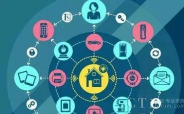 统一通信物联网产品背后潜藏着商机
