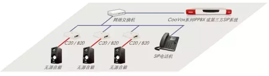 基于智科通信SIP广播对讲系统B20和C20的应用