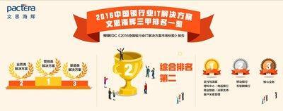 文思海辉夺得IDC银行业呼叫中心解决方案排行榜桂冠