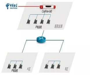 智科通信助力重庆长寿中医院实现内部IP语音通信