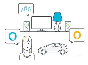 Amazon免费释出Alexa语音服务硬件开发套件