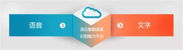 灵云语音识别:助力公检法领域IT厂商打造智能语音转写系统