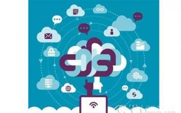 Get 安正融合通信 、融合的到底是什么?
