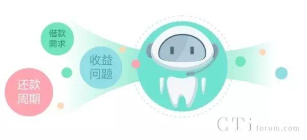 智齿客服行业解决方案―互联网金融篇(售后场景)