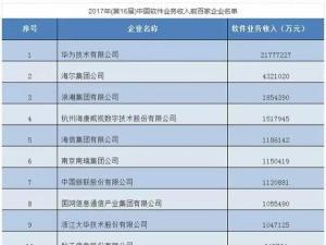 神州泰岳连续多年入围中国软件业务收入前百家企业