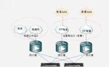 Dr.COM助力成都理工大学工程技术学院校园网建设