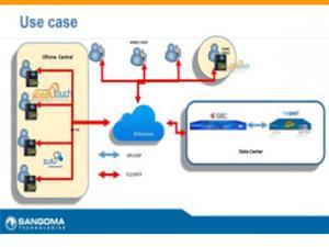 Sangoma SBC/PBXact SIP话机外网自动部署凯发国际娱乐场
