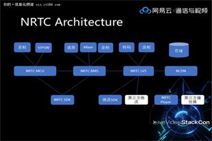 网易云携NRTC出击 实时音视频应用新时代