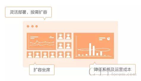 平安联络云云联络中心解决方案――保险行业
