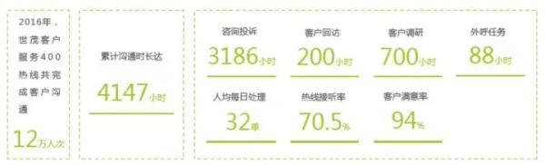 奥迪坚:房企——持续提供有价值的服务,才能可持续发展