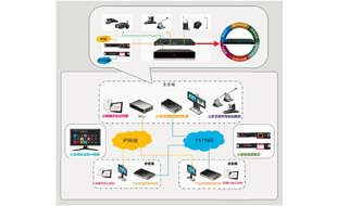 南方电讯为云南省住建厅部署远程视频协作系统