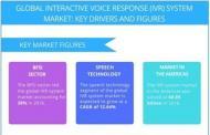 技术的进步使IVR 在联络中心中更具价值