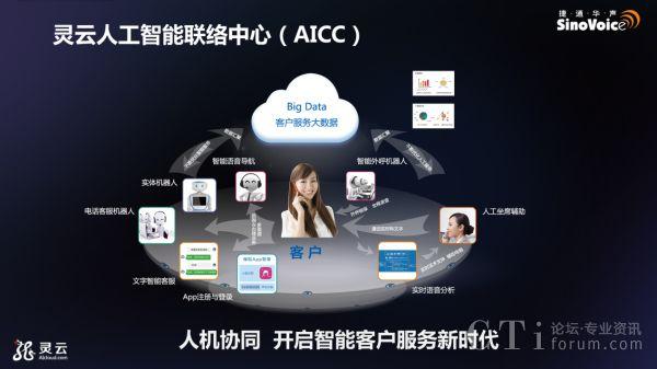 捷通华声副总经理于智彬:灵云人工智能联络中心(AICC)
