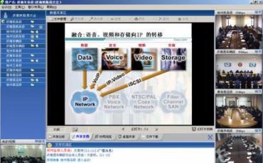 视维视频会议助铁路高效安全运作