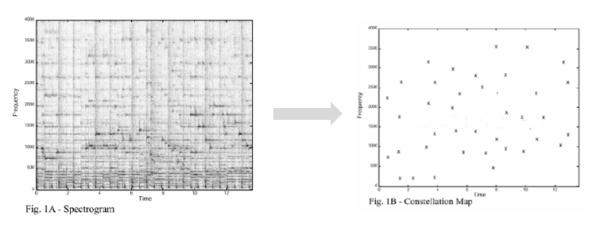 极限元基于情感识别技术的呼叫中心录音质检方案