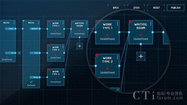 ZaiLab在美国推出基于云的呼叫中心技术平台