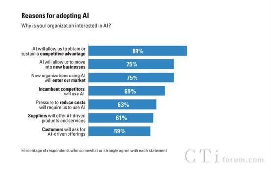 不是所有的AI都一样:纯粹的和实用的人工智能