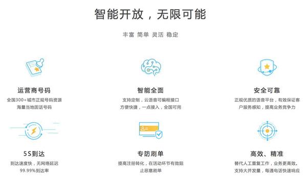 易米云通:看博鳌创新风向 软件定义语音注解通信未来