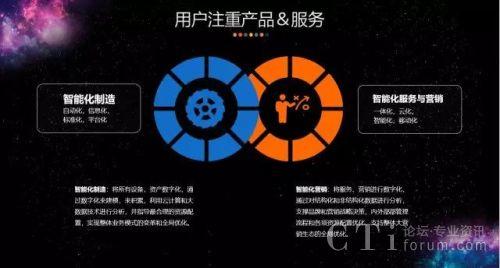 中国机器人峰会 | 嵇望:ai赋能下的新营销