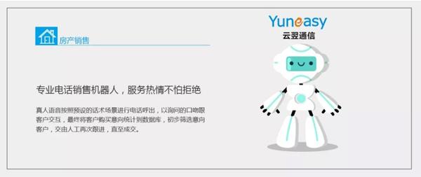 云翌通信智能电话机器人助力天津凯成地产